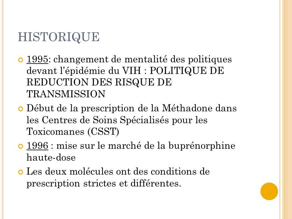 HISTORIQUE 1995: changement de mentalité des politiques devant l'épidémie du VIH : POLITIQUE DE REDUCTION DES RISQUE DE TRANSMISSION.