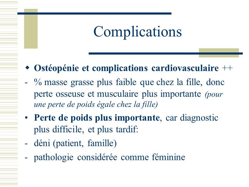Complications Ostéopénie et complications cardiovasculaire ++