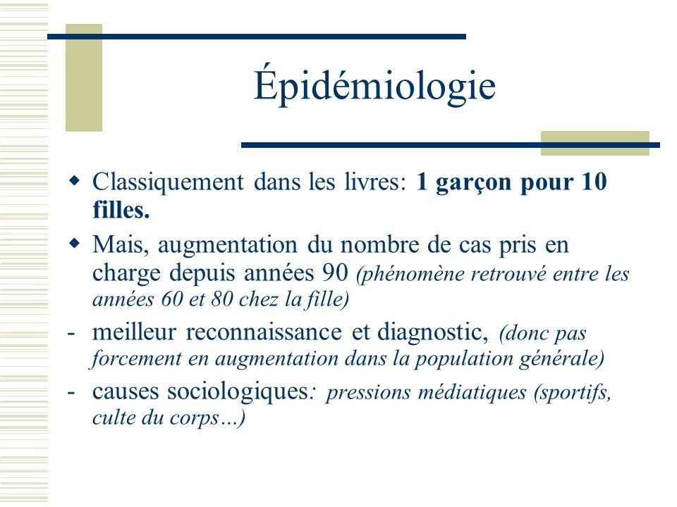 Épidémiologie Classiquement dans les livres: 1 garçon pour 10 filles.