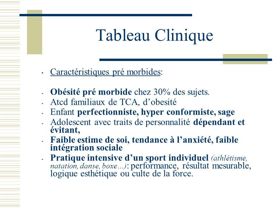 Tableau Clinique Caractéristiques pré morbides: