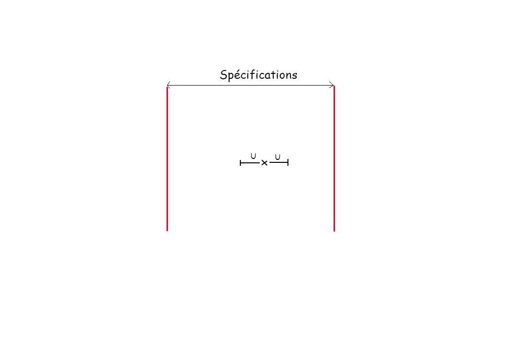 Spécifications U U
