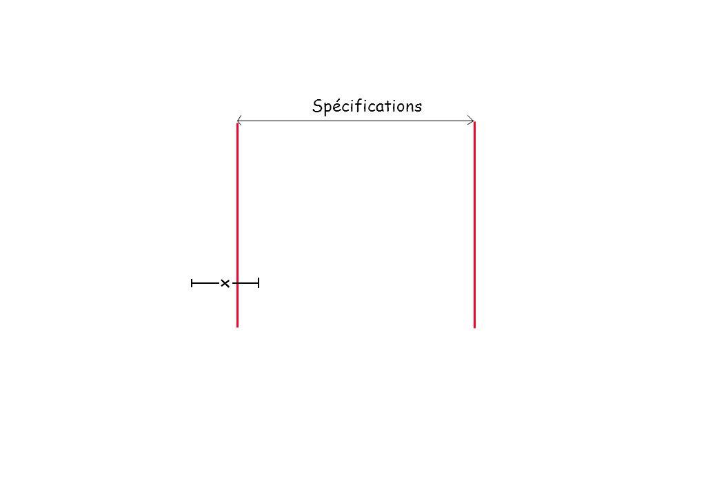 Spécifications