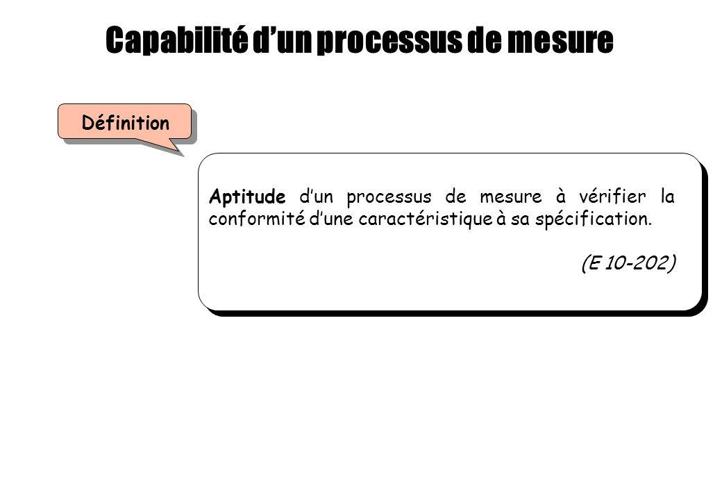Capabilité d'un processus de mesure