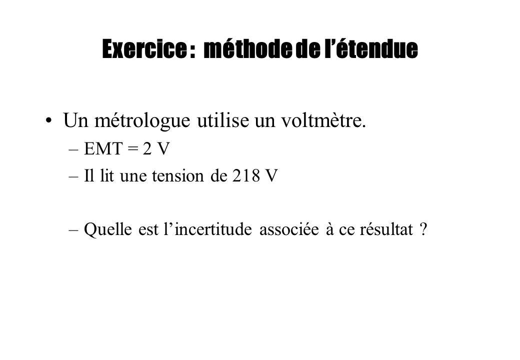 Exercice : méthode de l'étendue