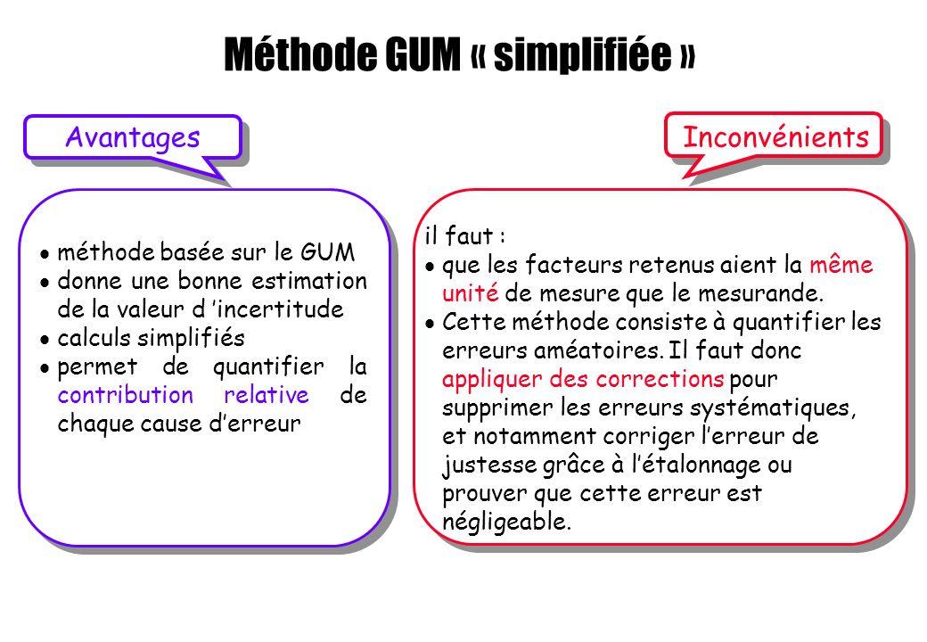 Méthode GUM « simplifiée »