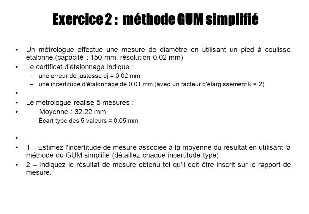 Exercice 2 : méthode GUM simplifié