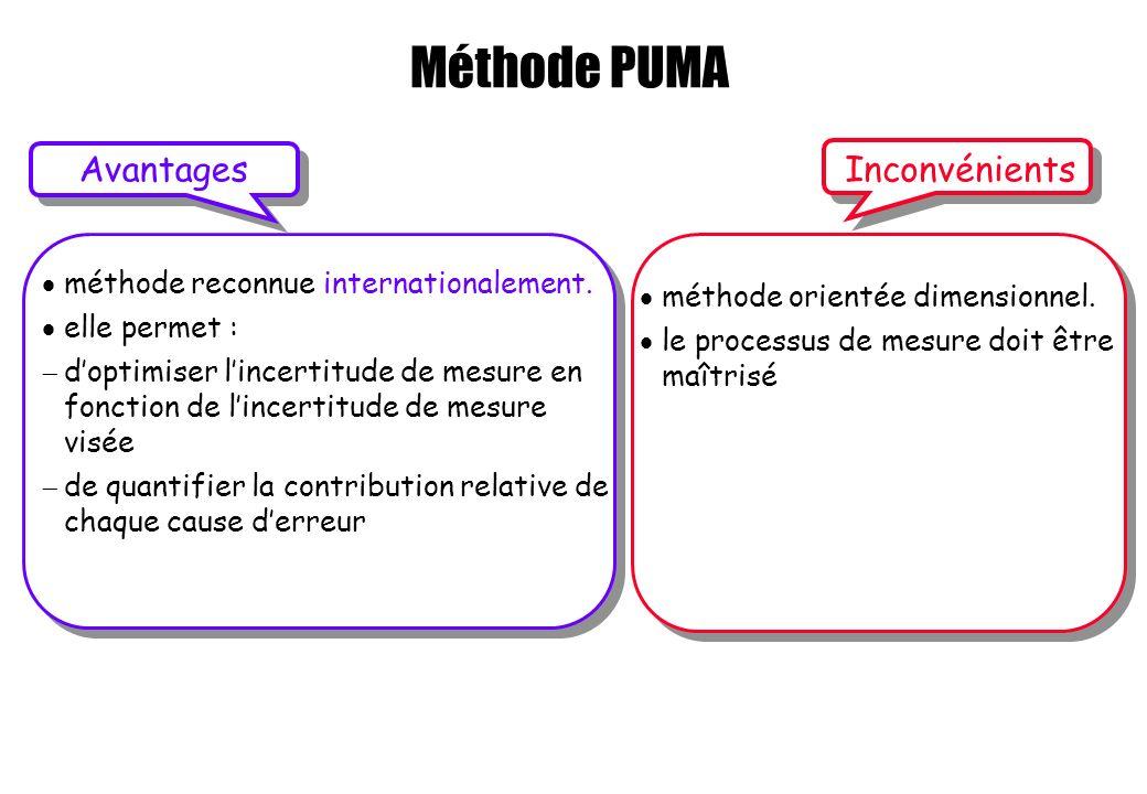 Méthode PUMA Avantages Inconvénients
