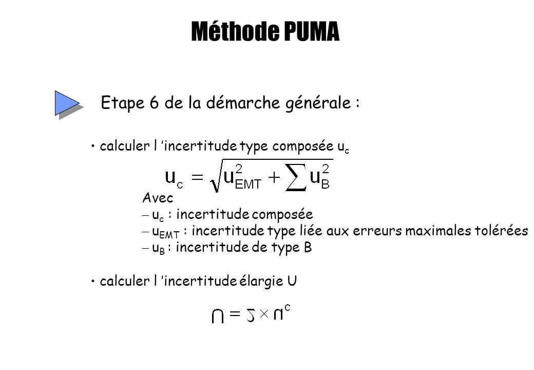 Méthode PUMA Etape 6 de la démarche générale :