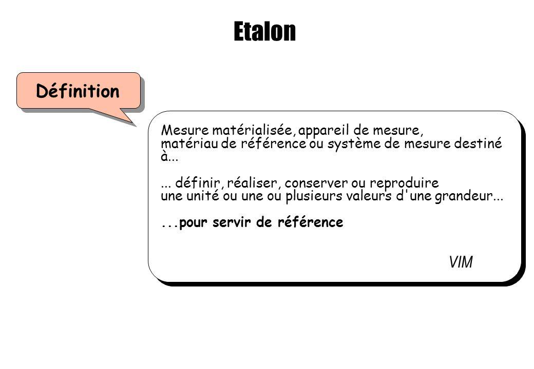 Etalon Définition VIM Mesure matérialisée, appareil de mesure,