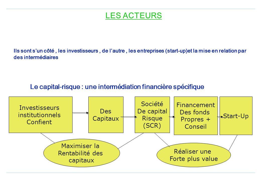 LES ACTEURS Investisseurs institutionnels Confient Des Capitaux