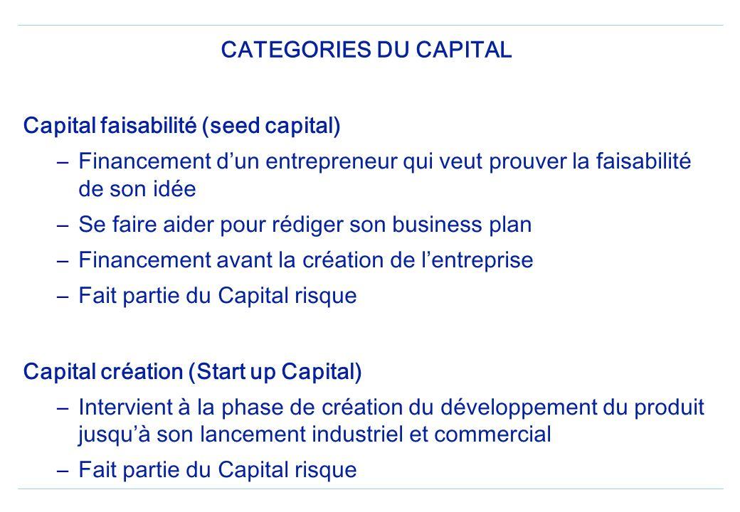 CATEGORIES DU CAPITAL Capital faisabilité (seed capital) Financement d'un entrepreneur qui veut prouver la faisabilité de son idée.