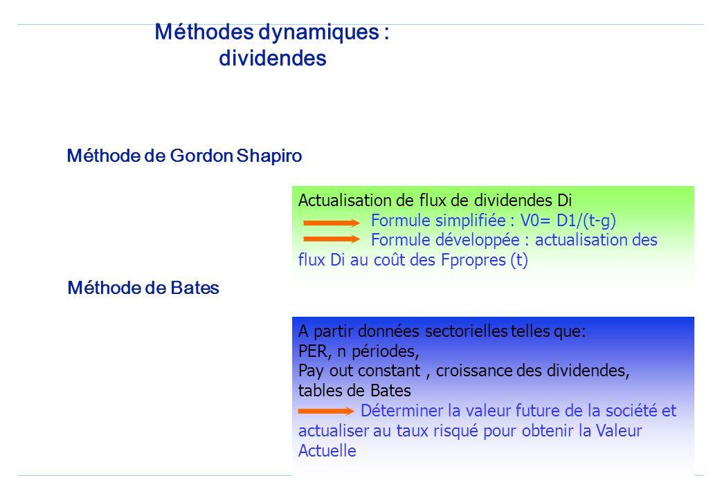 Méthodes dynamiques : dividendes