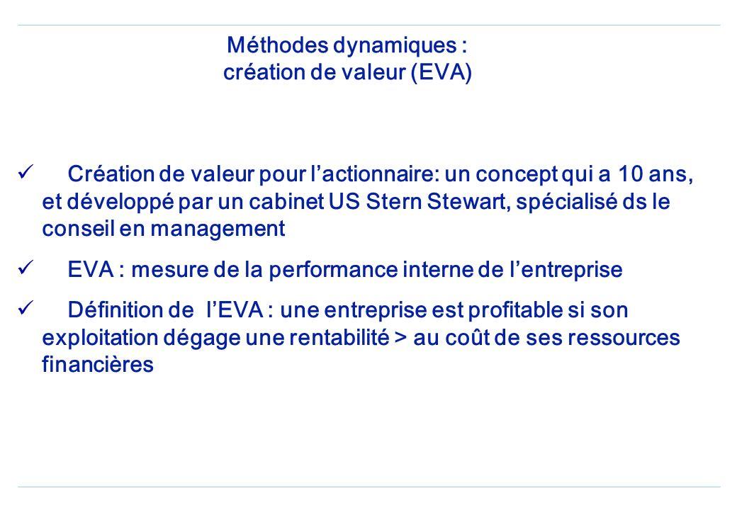 Méthodes dynamiques : création de valeur (EVA)