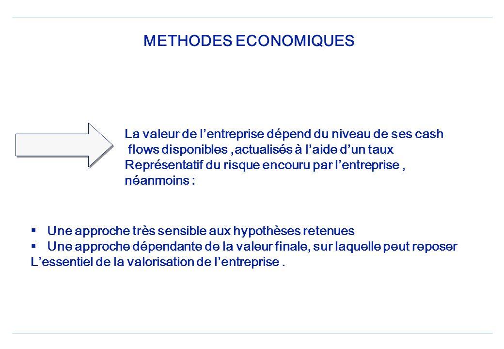 METHODES ECONOMIQUES La valeur de l'entreprise dépend du niveau de ses cash. flows disponibles ,actualisés à l'aide d'un taux.