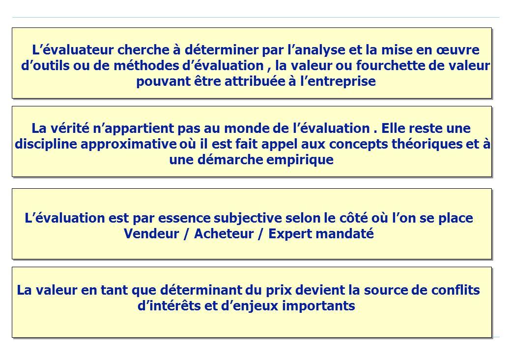 L'évaluateur cherche à déterminer par l'analyse et la mise en œuvre