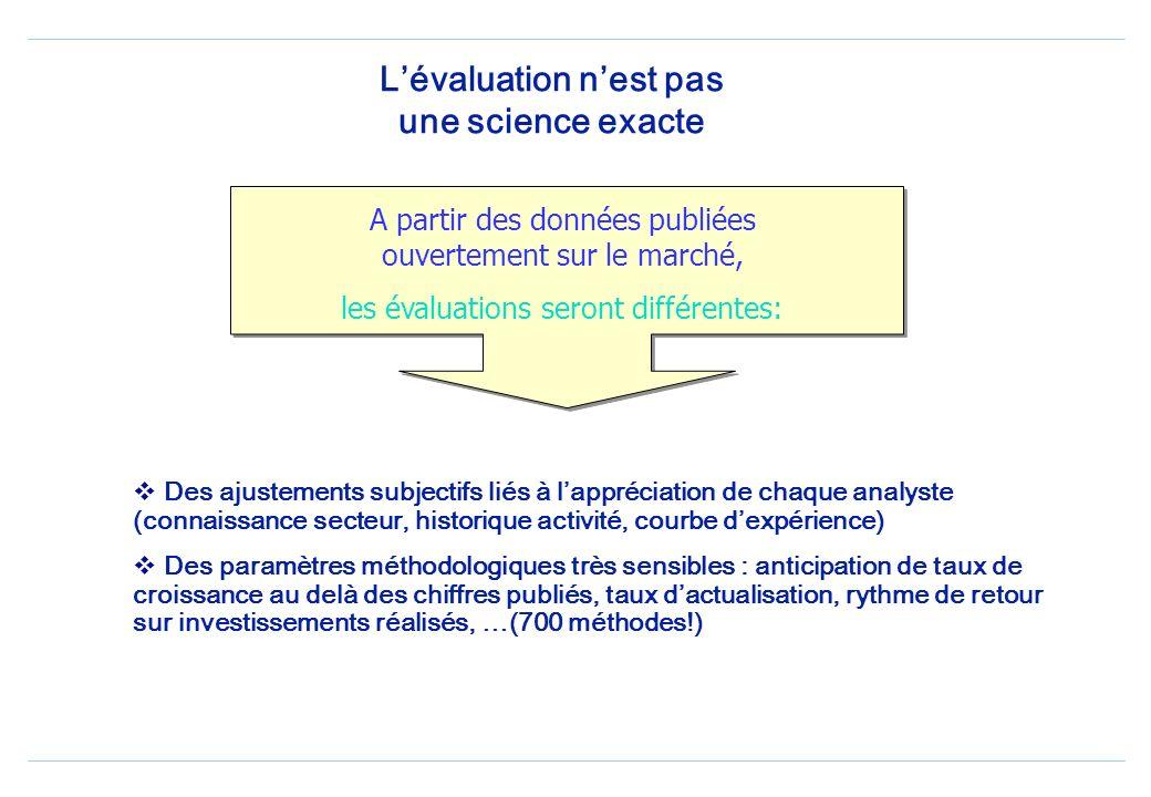 L'évaluation n'est pas une science exacte