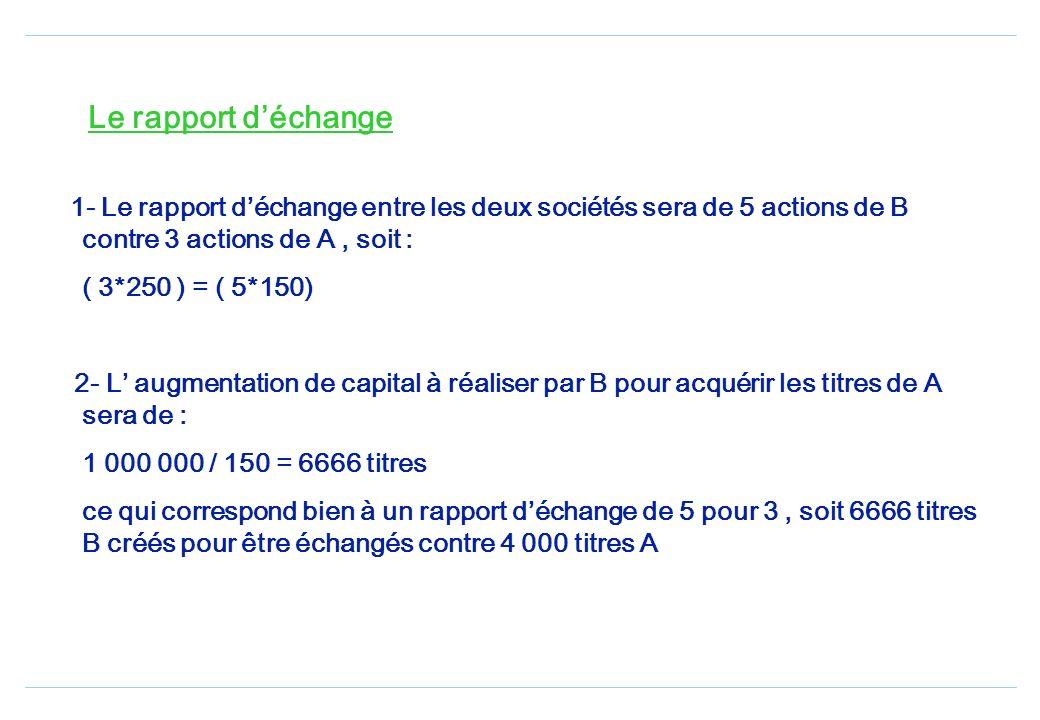 Le rapport d'échange ( 3*250 ) = ( 5*150)