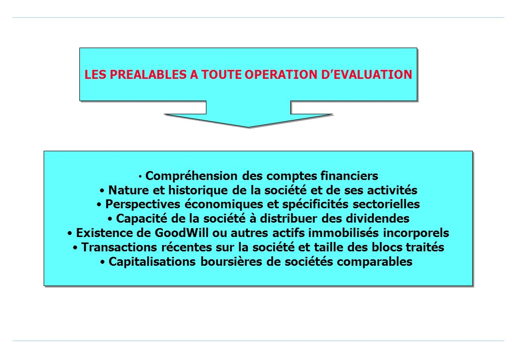 LES PREALABLES A TOUTE OPERATION D'EVALUATION