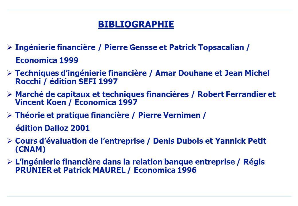 BIBLIOGRAPHIE Ingénierie financière / Pierre Gensse et Patrick Topsacalian / Economica 1999.
