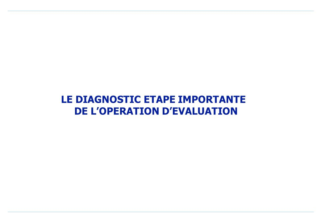 LE DIAGNOSTIC ETAPE IMPORTANTE DE L'OPERATION D'EVALUATION