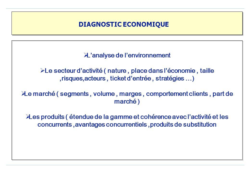 DIAGNOSTIC ECONOMIQUE L'analyse de l'environnement