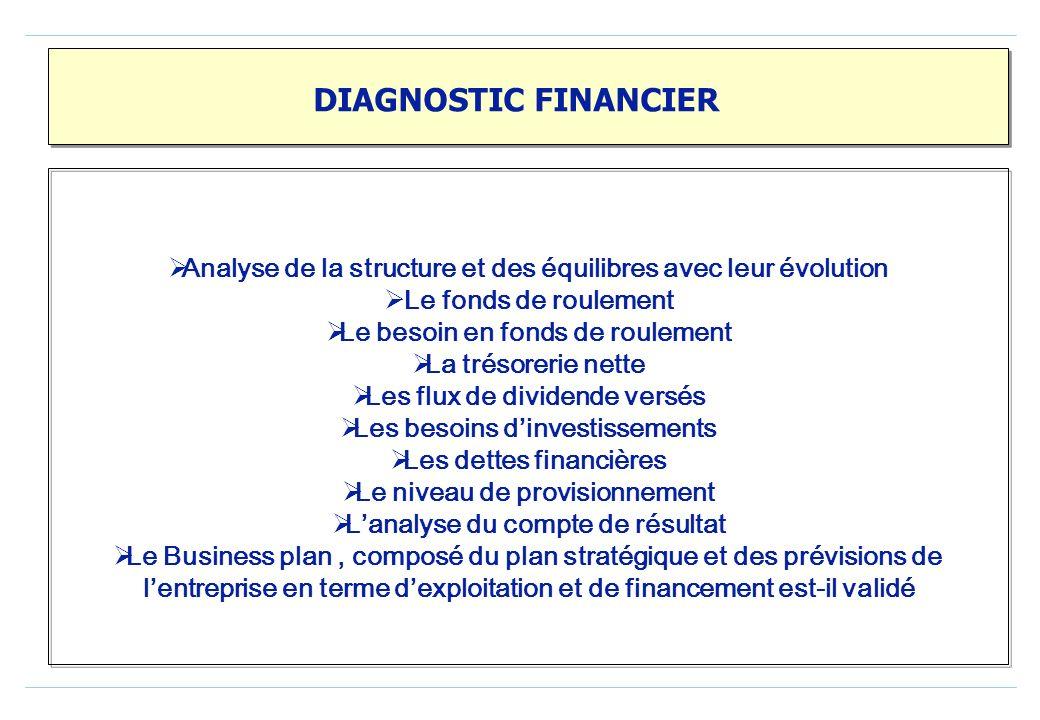 DIAGNOSTIC FINANCIER Analyse de la structure et des équilibres avec leur évolution. Le fonds de roulement.