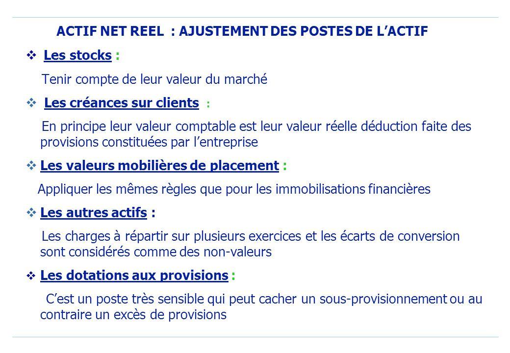 ACTIF NET REEL : AJUSTEMENT DES POSTES DE L'ACTIF