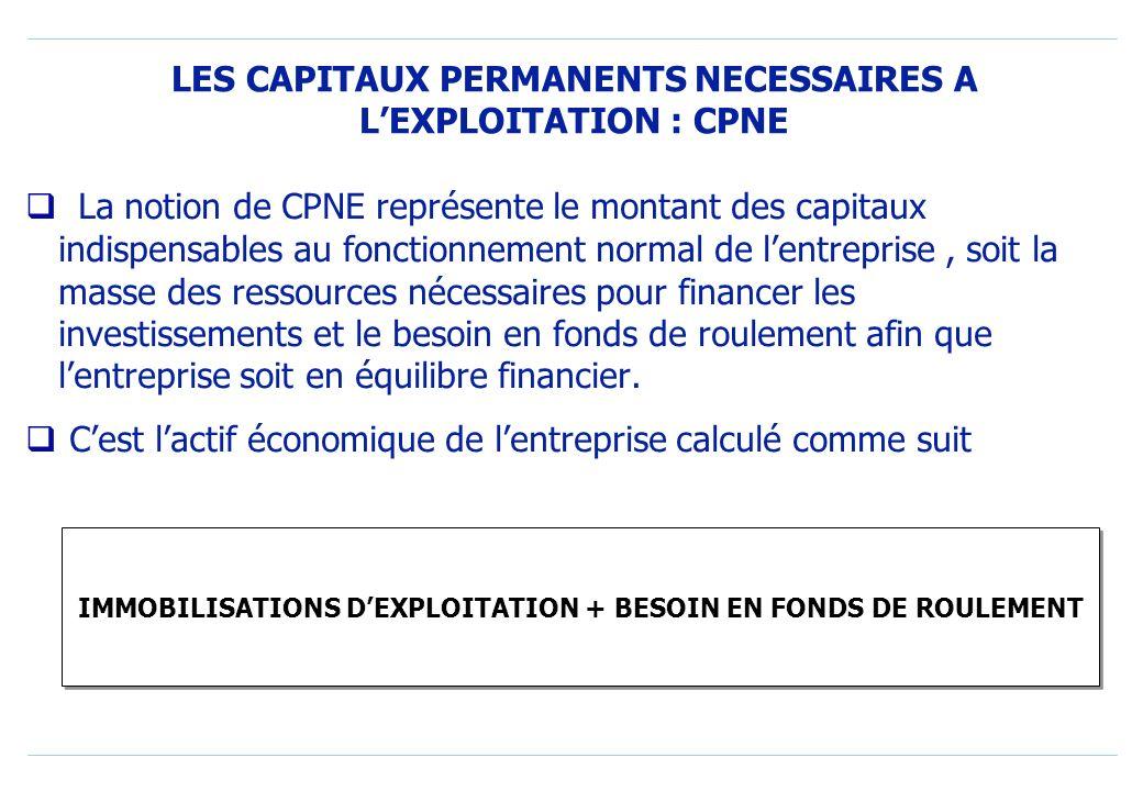 LES CAPITAUX PERMANENTS NECESSAIRES A L'EXPLOITATION : CPNE