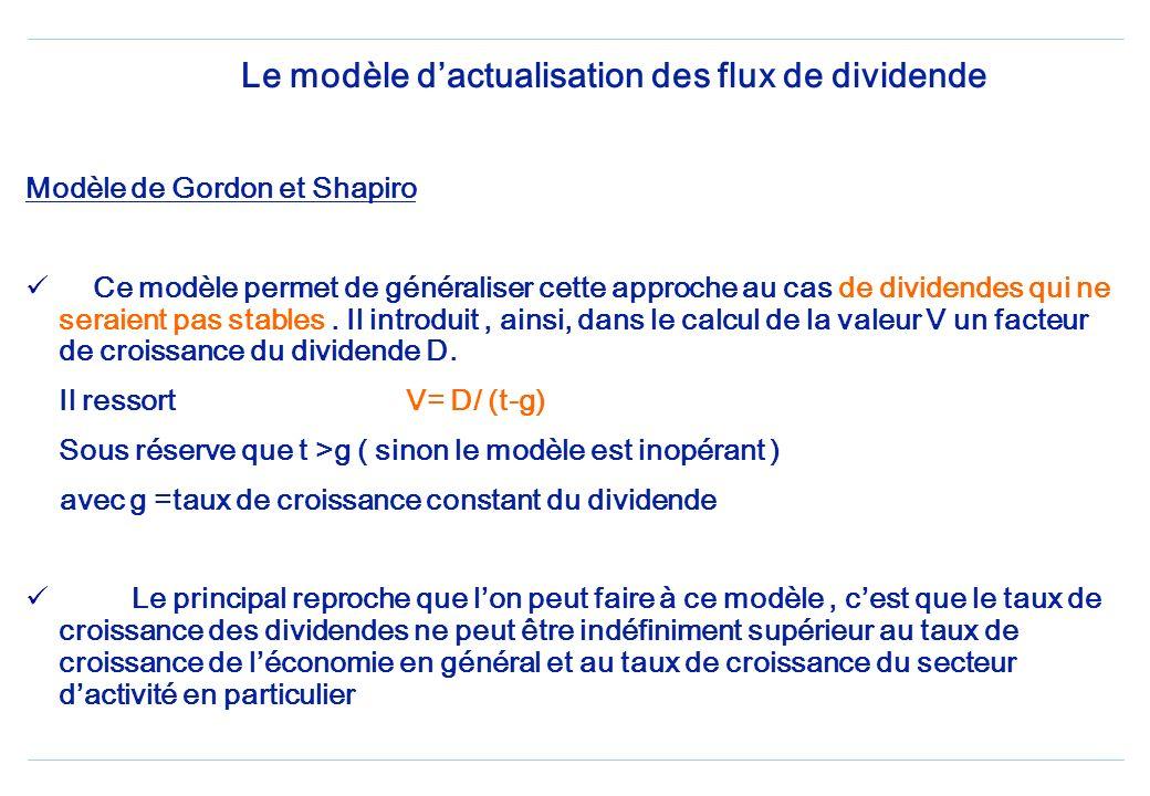 Le modèle d'actualisation des flux de dividende