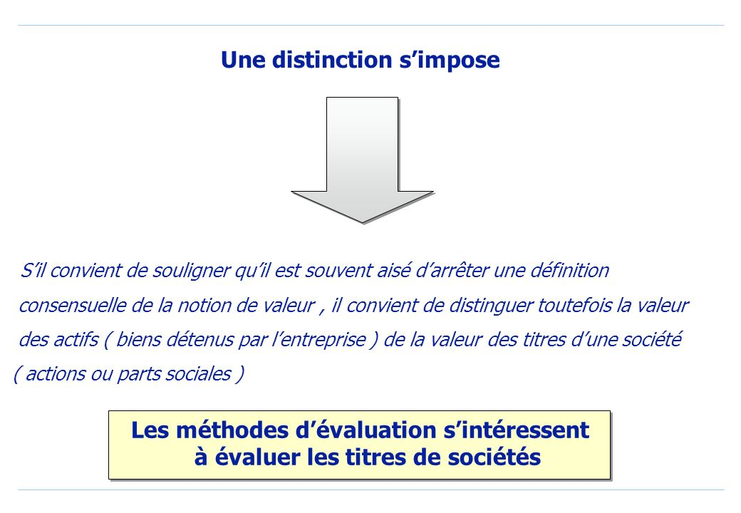 Une distinction s'impose