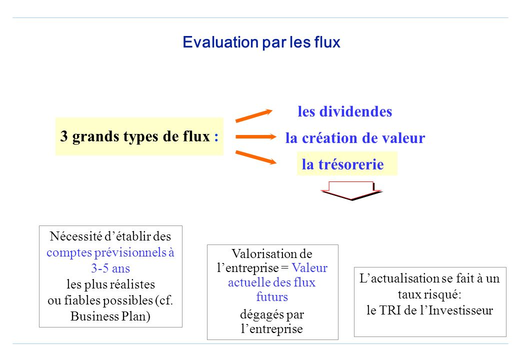 Evaluation par les flux