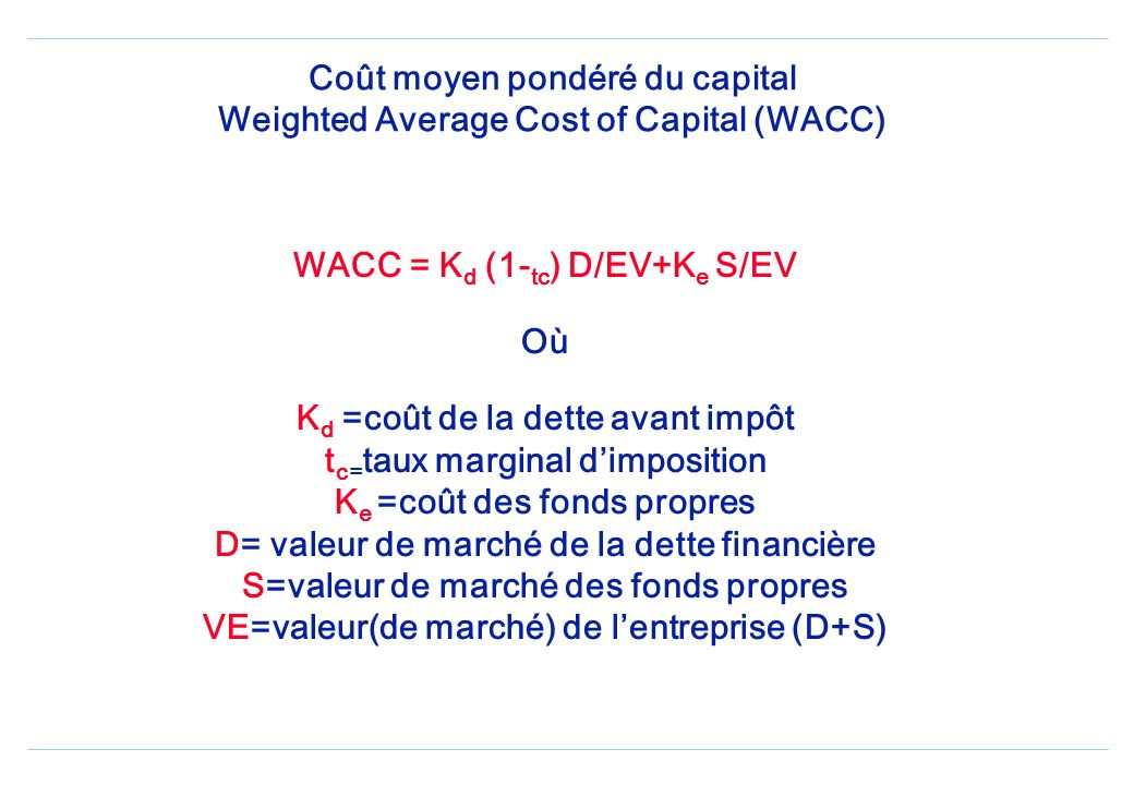 Coût moyen pondéré du capital Weighted Average Cost of Capital (WACC)