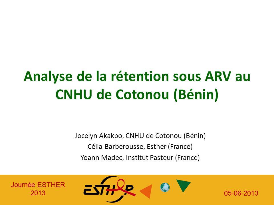 Analyse de la rétention sous ARV au CNHU de Cotonou (Bénin)