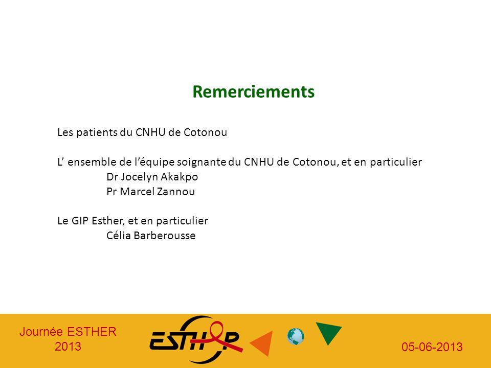 Remerciements Les patients du CNHU de Cotonou