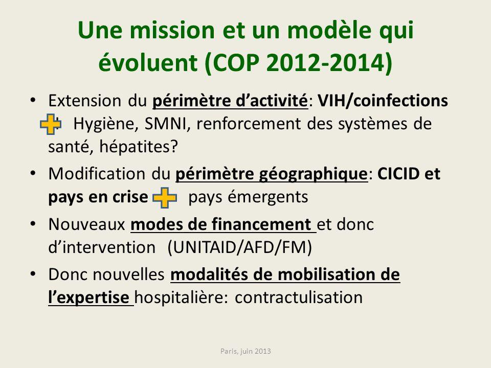 Une mission et un modèle qui évoluent (COP 2012-2014)