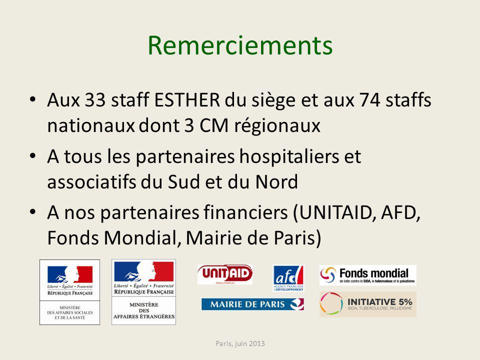 Remerciements Aux 33 staff ESTHER du siège et aux 74 staffs nationaux dont 3 CM régionaux.