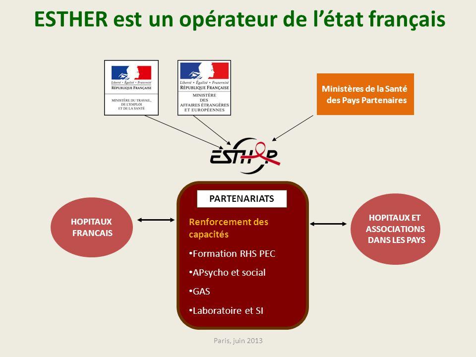 ESTHER est un opérateur de l'état français