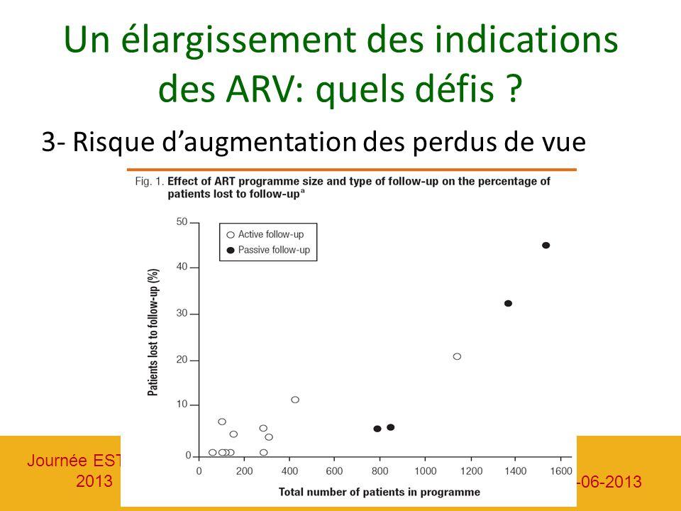 Un élargissement des indications des ARV: quels défis