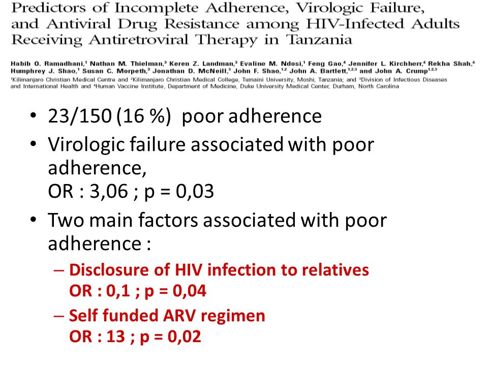 Virologic failure associated with poor adherence, OR : 3,06 ; p = 0,03