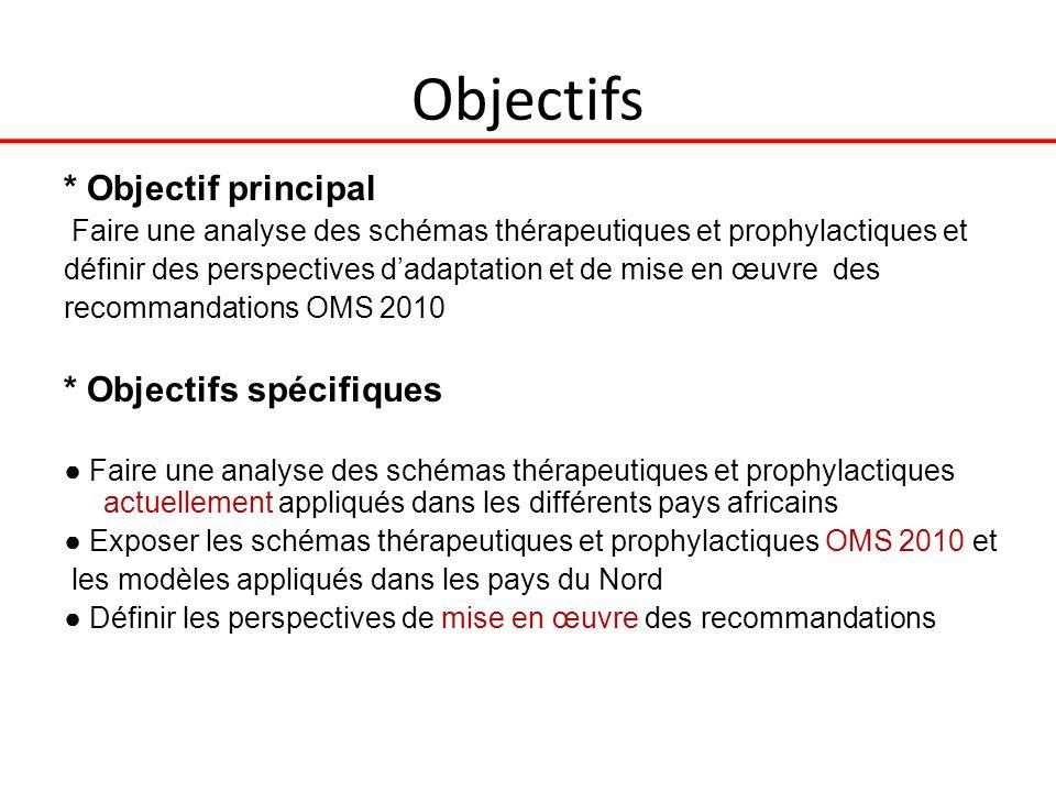 Objectifs * Objectif principal * Objectifs spécifiques