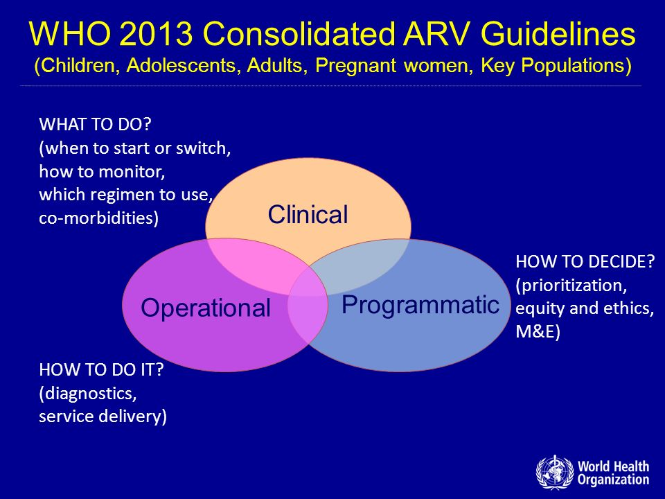 WHO 2013 Consolidated ARV Guidelines (Children, Adolescents, Adults, Pregnant women, Key Populations)