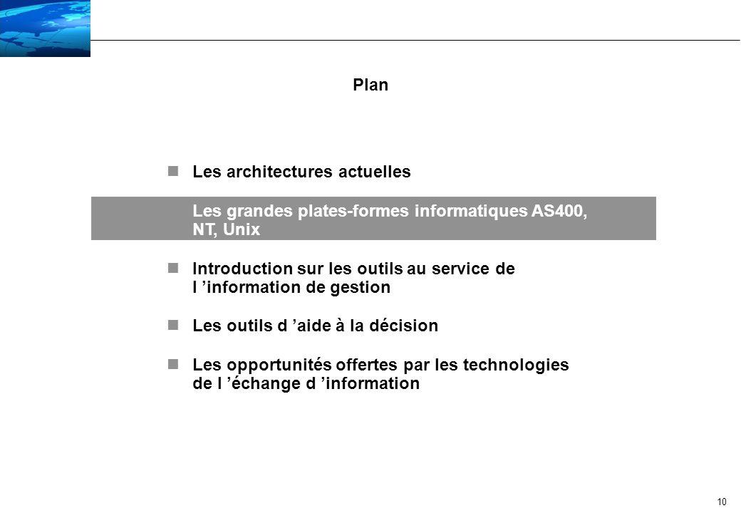 Plan Les architectures actuelles. Les grandes plates-formes informatiques AS400, NT, Unix.