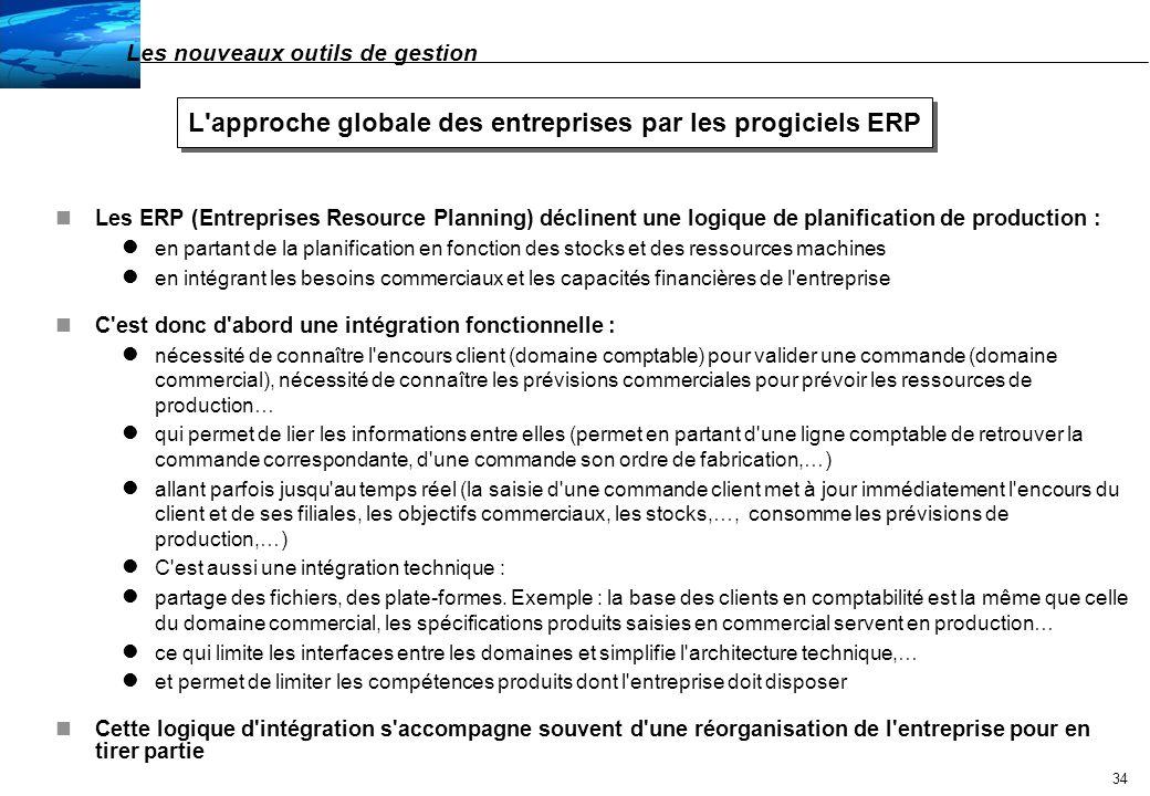 L approche globale des entreprises par les progiciels ERP
