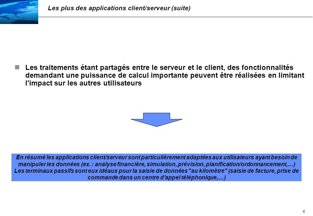 Les plus des applications client/serveur (suite)