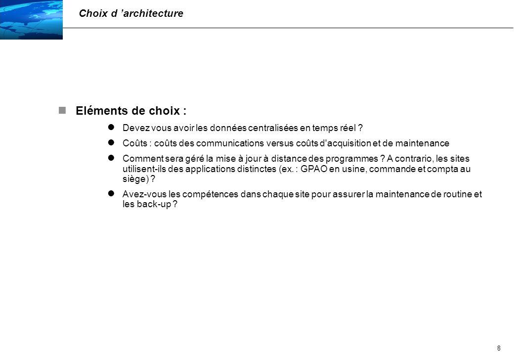 Eléments de choix : Choix d 'architecture