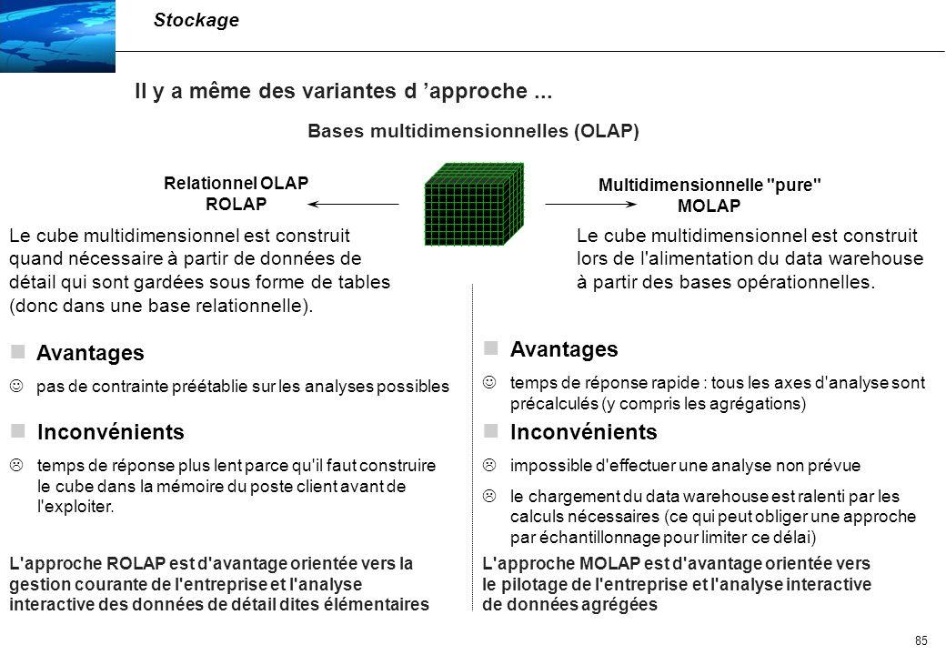 Bases multidimensionnelles (OLAP) Multidimensionnelle pure