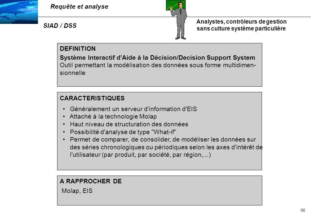 Analystes, contrôleurs de gestion sans culture système particulière