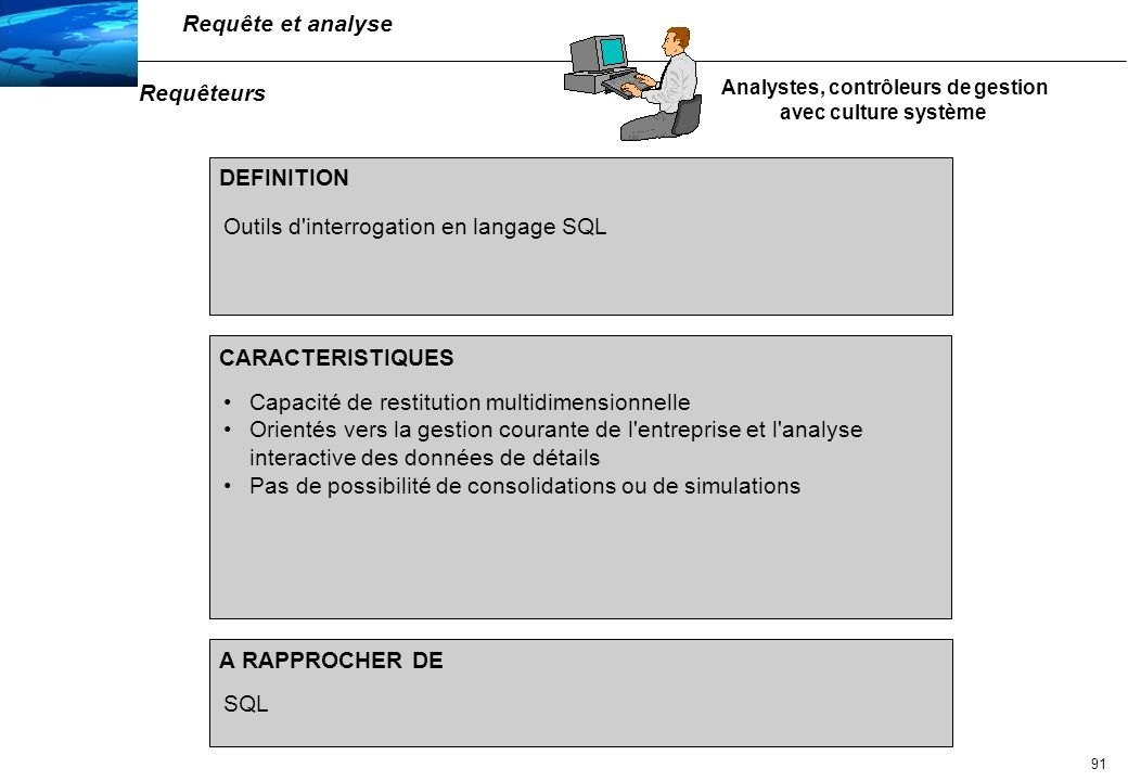 Analystes, contrôleurs de gestion