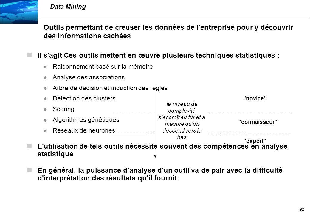 Data Mining Outils permettant de creuser les données de l entreprise pour y découvrir des informations cachées.