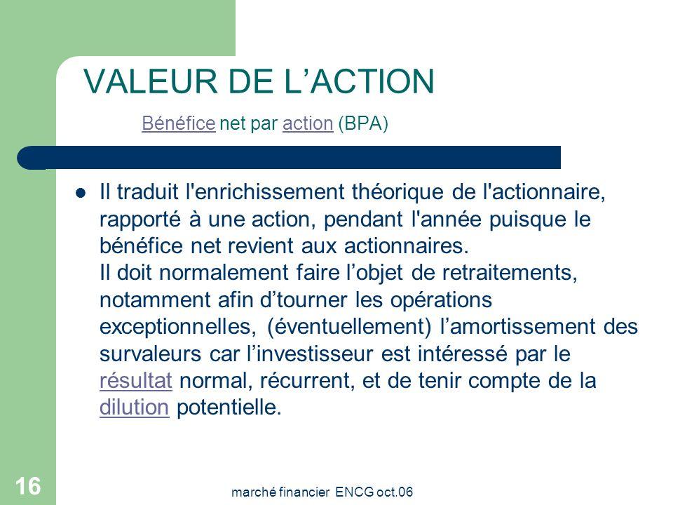 VALEUR DE L'ACTION Bénéfice net par action (BPA)